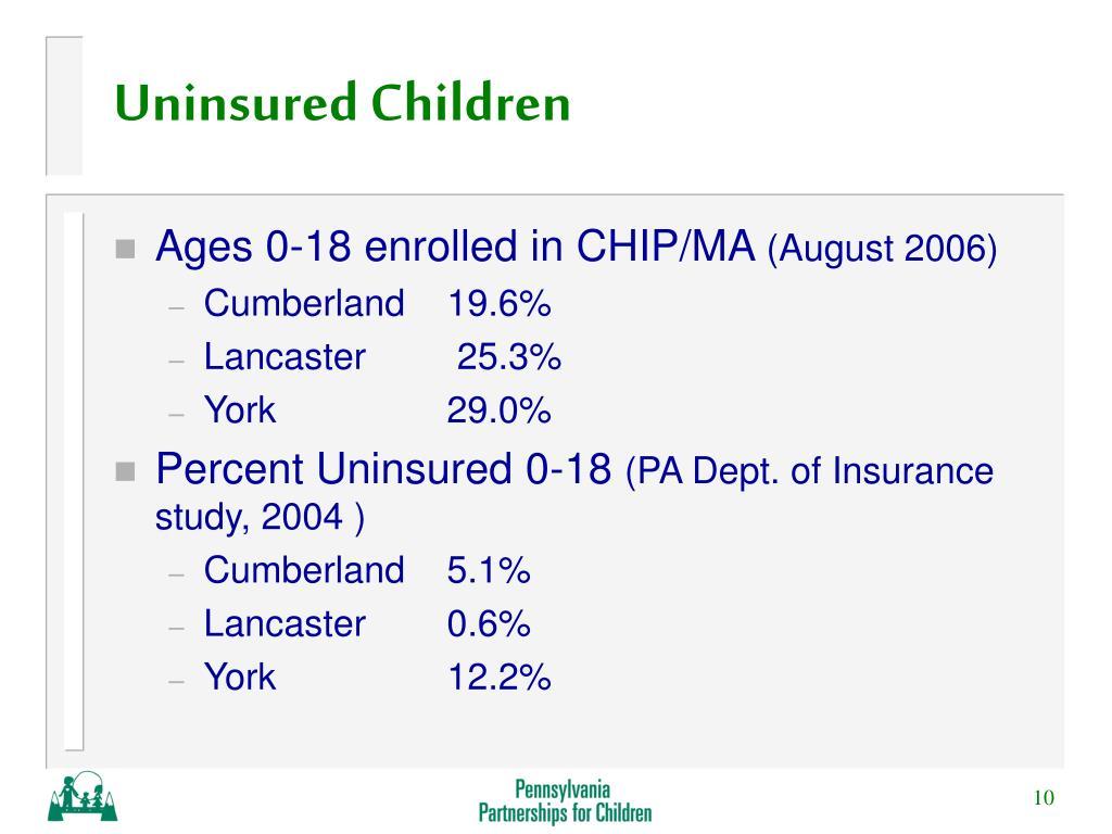 Uninsured Children
