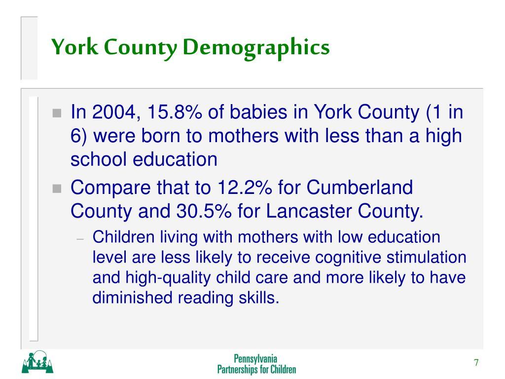 York County Demographics