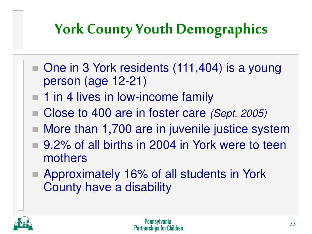 York County Youth Demographics