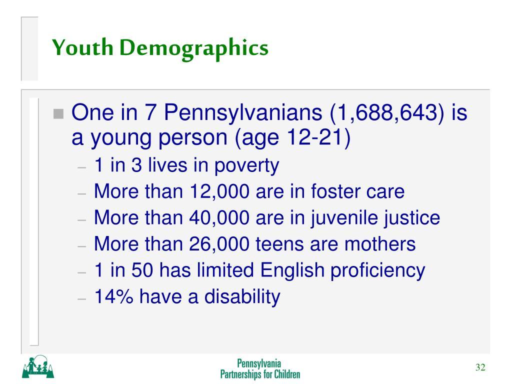 Youth Demographics