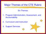 major themes of the cte rubric