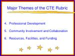 major themes of the cte rubric80