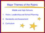 major themes of the rubric