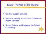 major themes of the rubric44