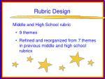 rubric design40