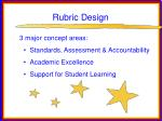 rubric design41