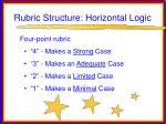rubric structure horizontal logic