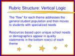 rubric structure vertical logic55