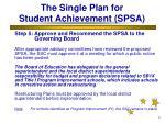 the single plan for student achievement spsa31
