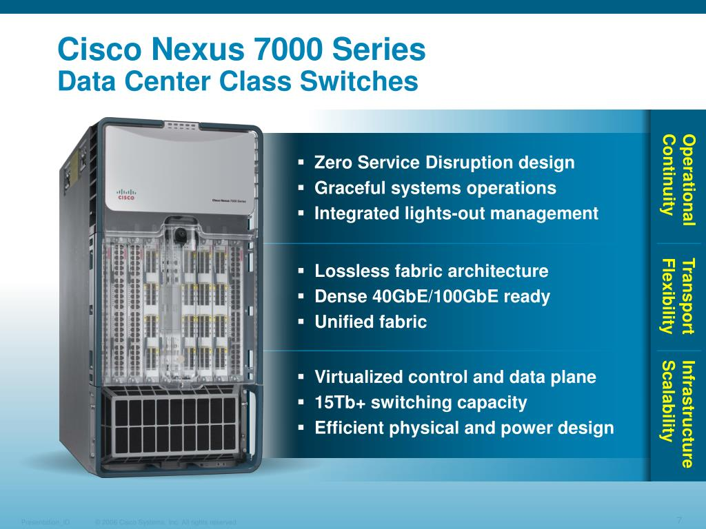 Cisco Nexus 7000 Series