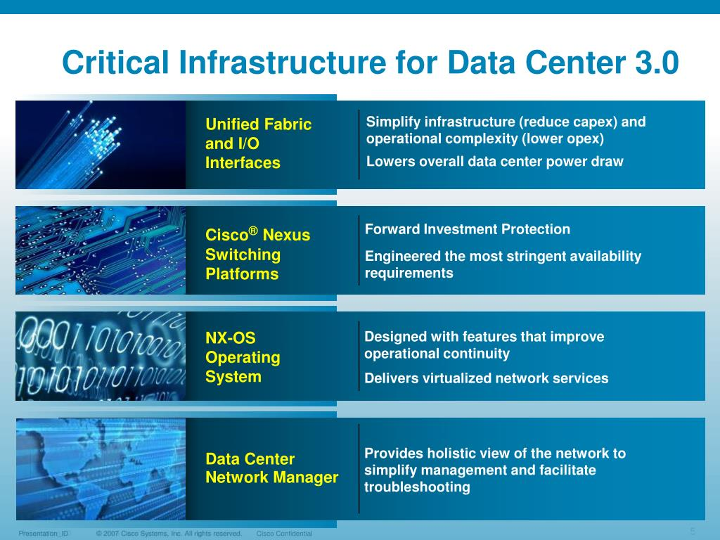 Critical Infrastructure for Data Center 3.0