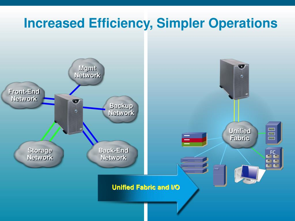 Increased Efficiency, Simpler Operations