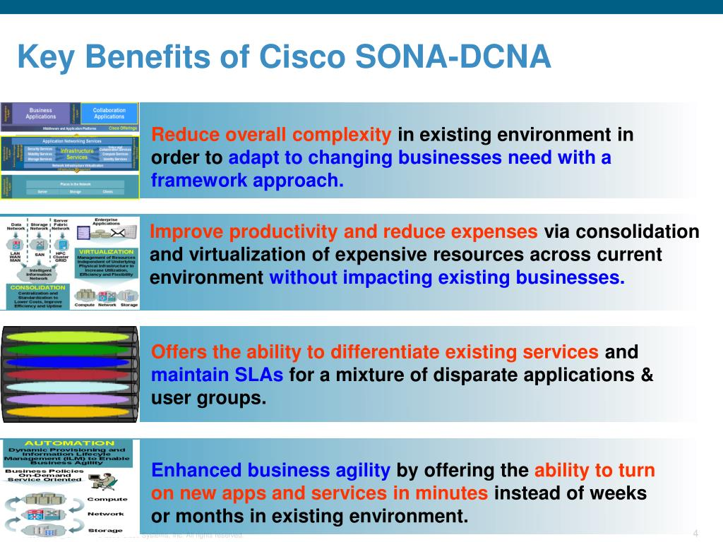 Key Benefits of Cisco SONA-DCNA