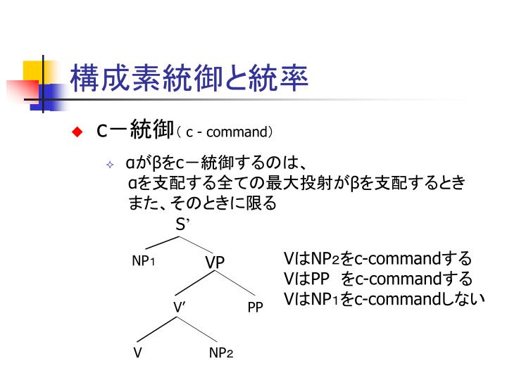 PPT - 統率・束縛理論 PowerPoin...
