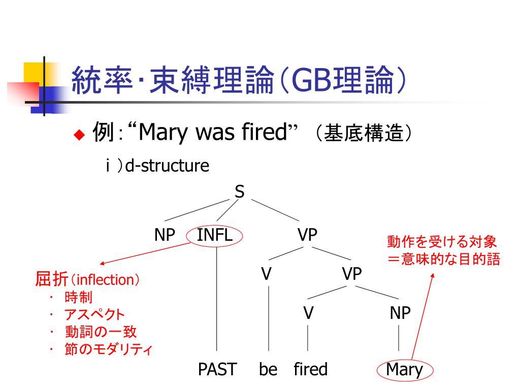 PPT - 統率・束縛理論 PowerPoint Presentation, free download - ID ...