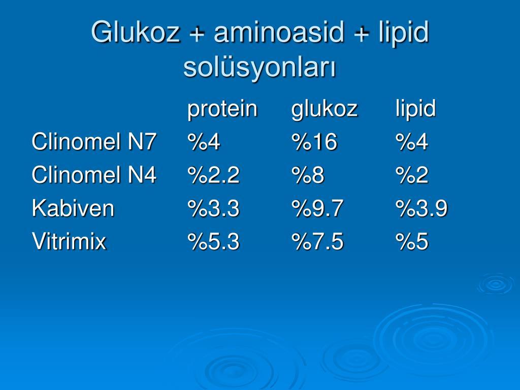 Glukoz + aminoasid + lipid solüsyonları
