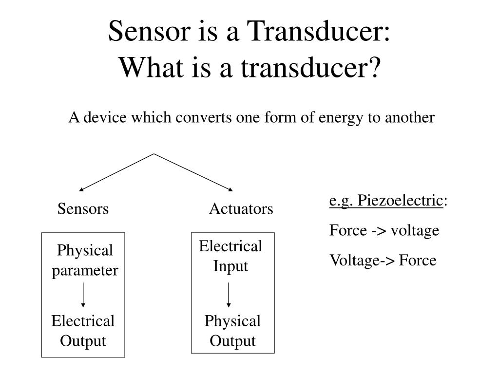 PPT - Biomedical Sensors PowerPoint Presentation - ID:462615
