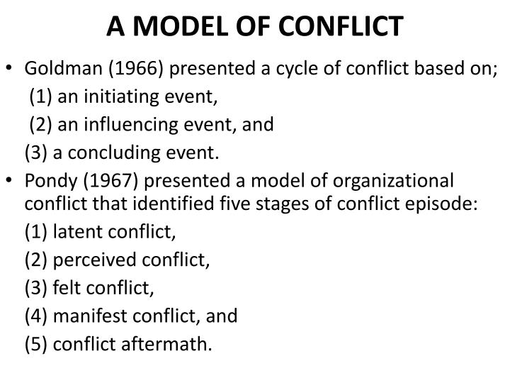lens model of conflict Start studying conflict resolution chapter 2 learn vocabulary, terms, and more with flashcards, games, and other study tools search lens model of conflict.
