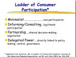 ladder of consumer participation