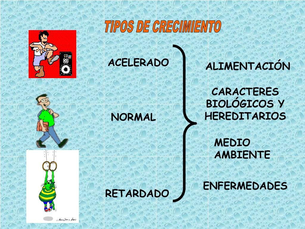 TIPOS DE CRECIMIENTO