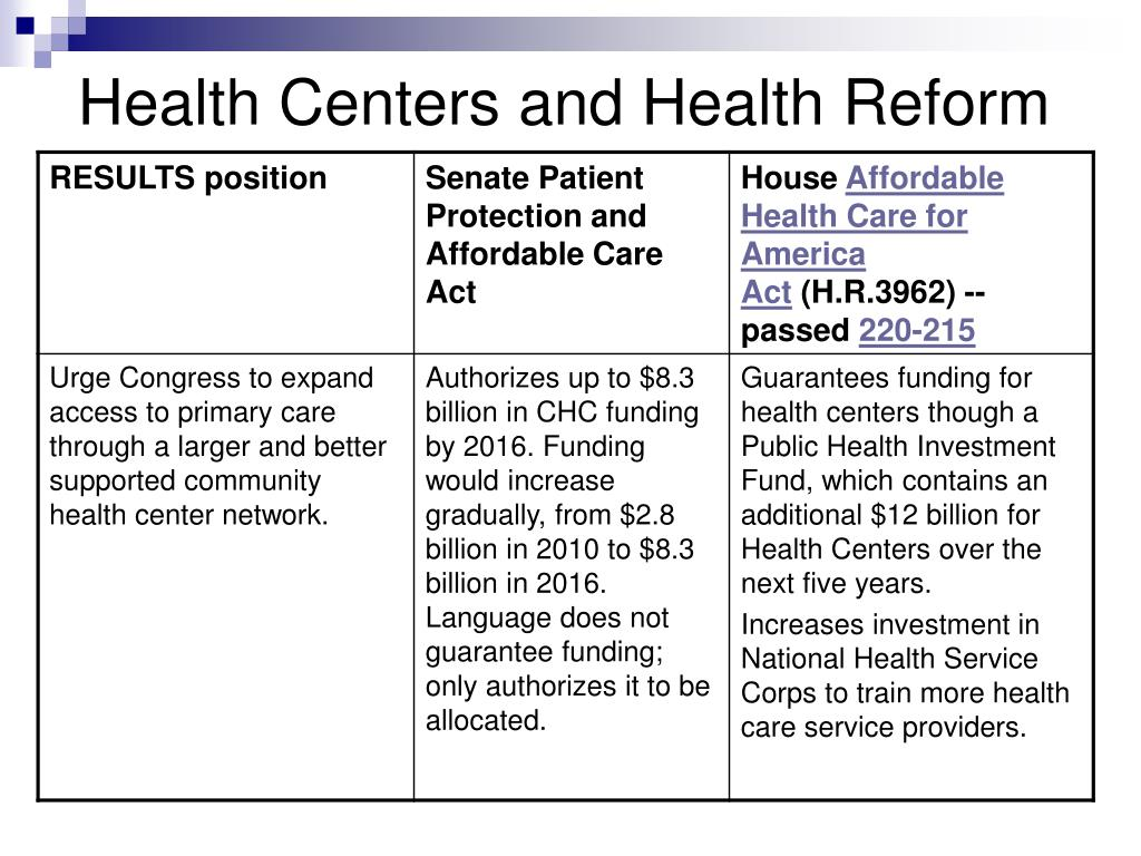 Health Centers and Health Reform