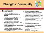 strengths community
