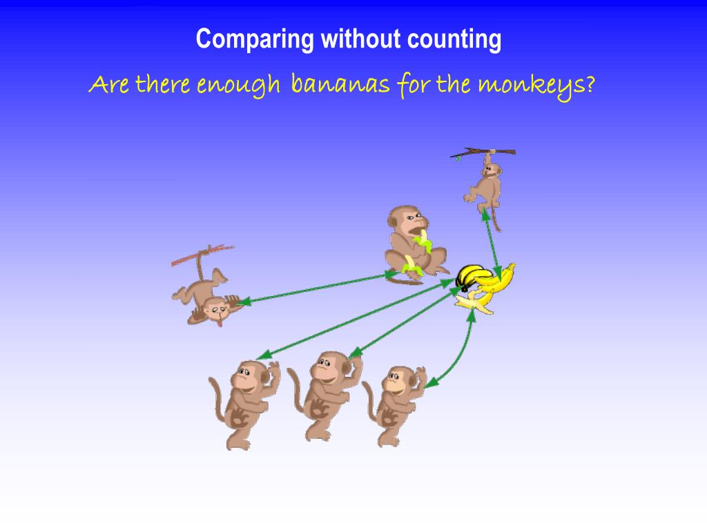 Comparing without counting