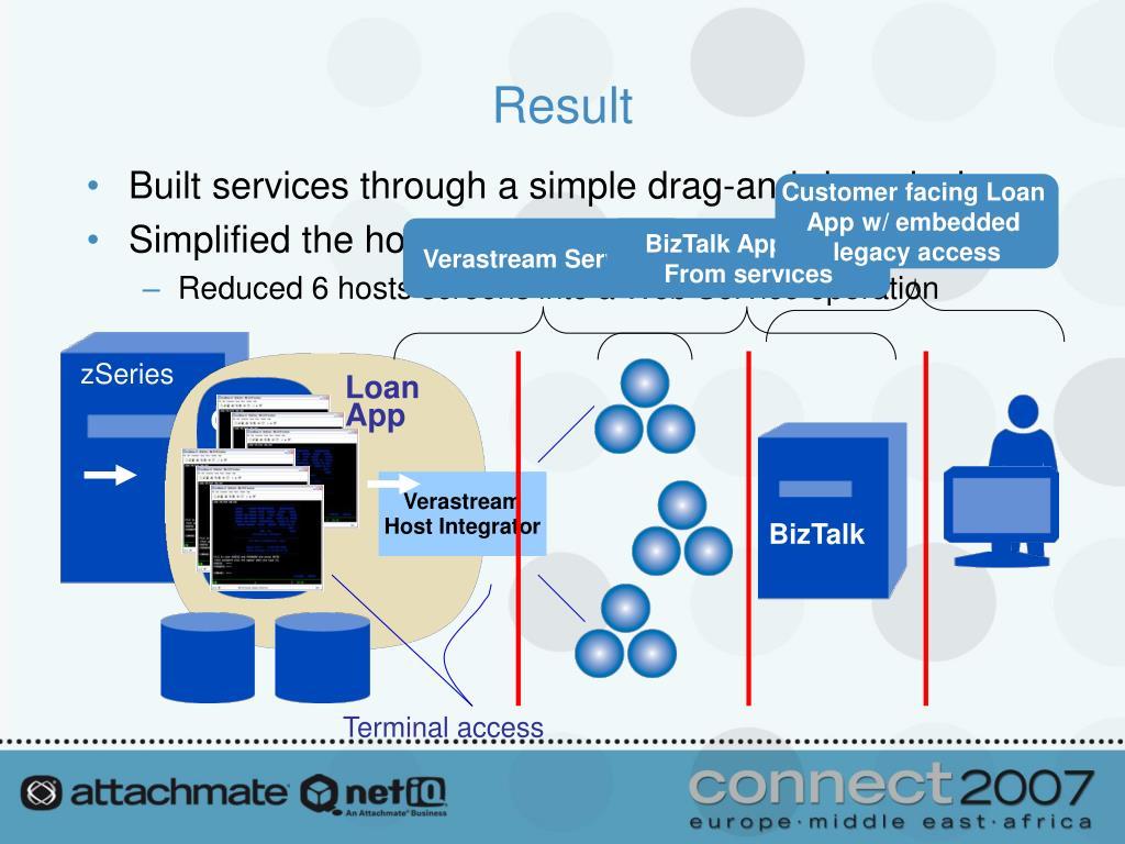 Verastream Services