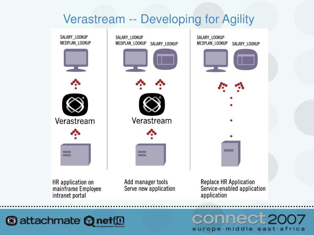 Verastream -- Developing for Agility