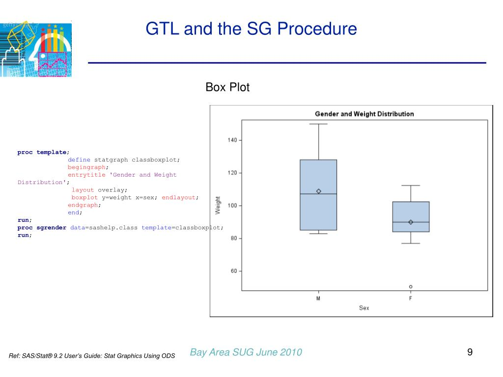 PPT - SAS ® 9 2 Implications for Biotech Bay Area SAS User's