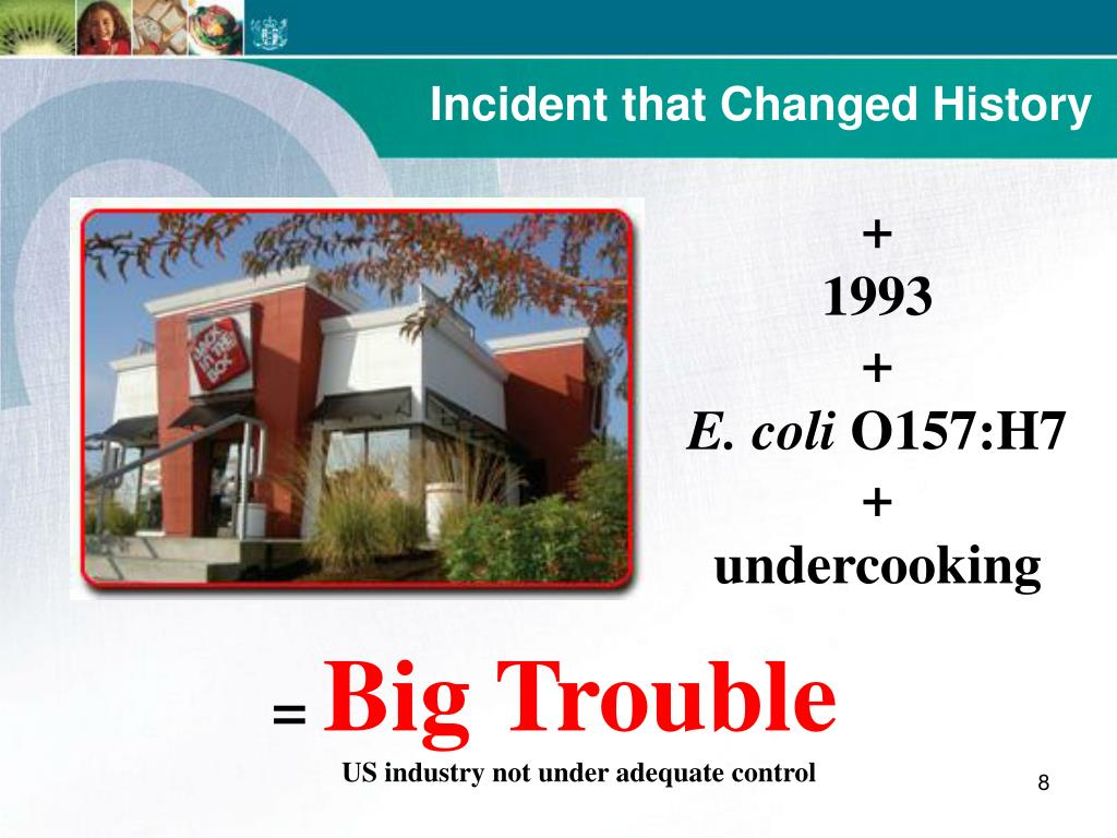 Incident that Changed History