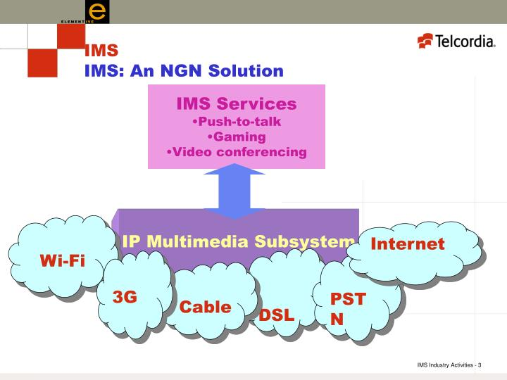 Ims ims an ngn solution