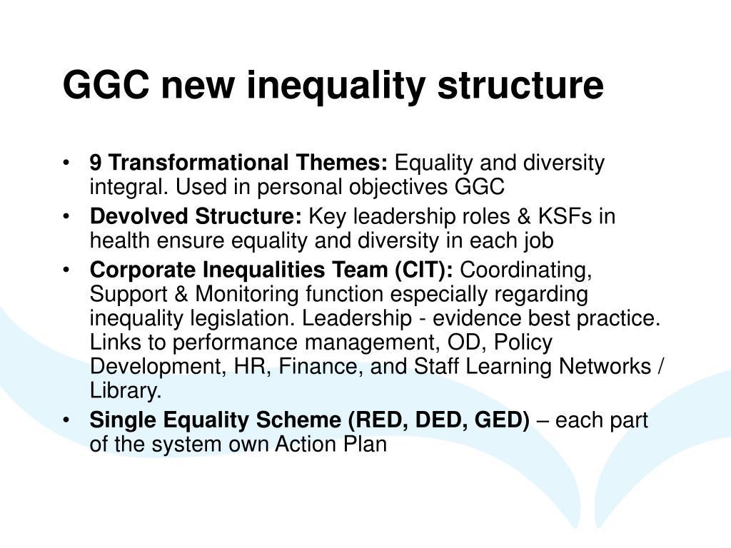 GGC new inequality structure