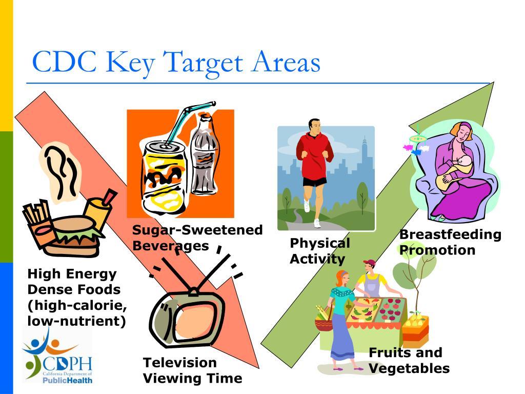 CDC Key Target Areas