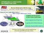 affordable long range batteries for cars