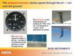 the airspeed indicator shows speed through the air not over the ground