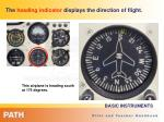 the heading indicator displays the direction of flight