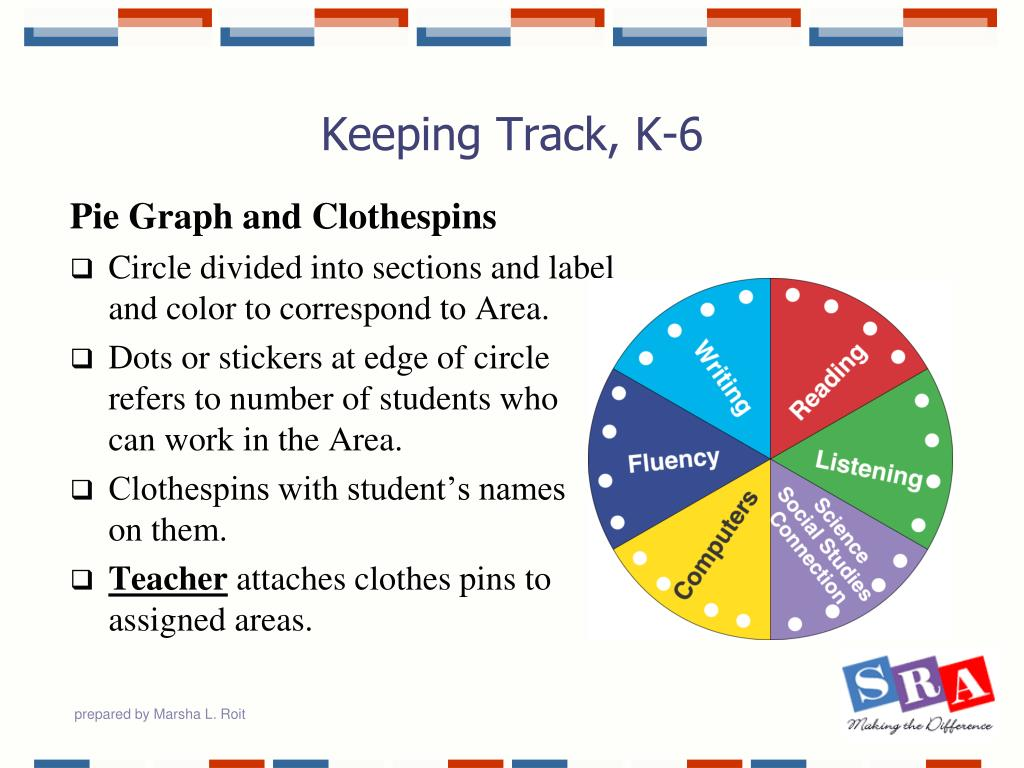 Keeping Track, K-6