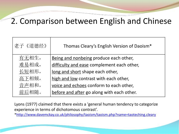 a comparison between chinese and english The chinese system focuses primarily on the accumulation of knowledge, on how that knowledge is used by students in the society, and on the understanding of furthermore, in china, math skills are considered crucial right from the beginning starting with elementary school and up to high school.