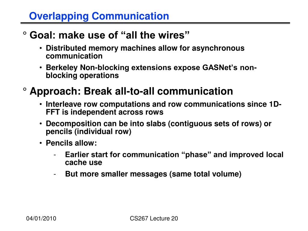 Overlapping Communication