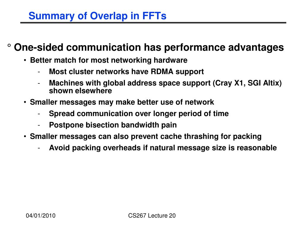 Summary of Overlap in FFTs