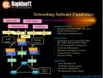networking software capabilities