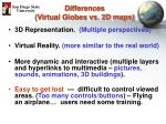 differences virtual globes vs 2d maps