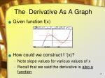 the derivative as a graph