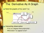 the derivative as a graph3
