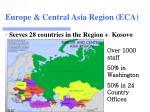 europe central asia region eca