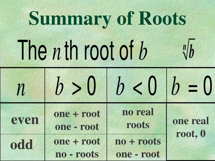 Summary of Roots