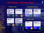 hr strategy potential risks