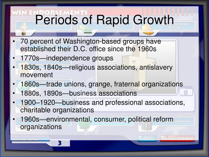 Periods of rapid growth