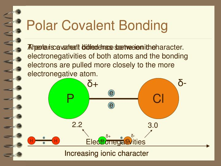 ionic and covalent bonding Chapter 8 ionic versus covalent bonding in chapter 7 the periodic table and periodic trends, we described the relationship between the chemical properties and reactivity of an element and its position in the periodic table.